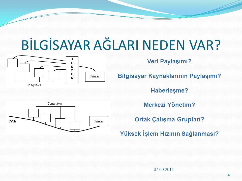 BİLGİSAYAR AĞLARI NEDEN VAR.07.09.2014 4 Veri Paylaşımı.