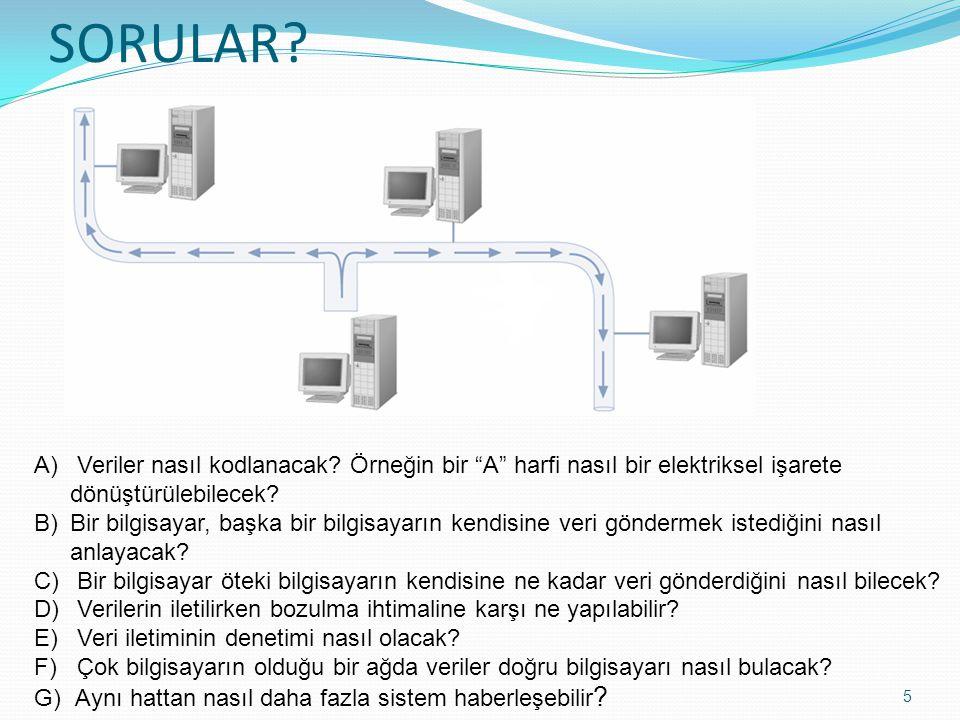 SORULAR.5 A) Veriler nasıl kodlanacak.