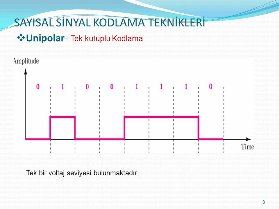 SAYISAL SİNYAL KODLAMA TEKNİKLERİ 8  Unipolar – Tek kutuplu Kodlama Tek bir voltaj seviyesi bulunmaktadır.