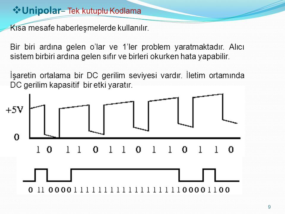 SAYISAL SİNYAL KODLAMA TEKNİKLERİ 10  Non-Return to Zero (NRZ) – Sıfıra Dönmeyen Kodlama V0 3V -3V 0001 1010 1 Bipolar – Çift Kutuplu Kodlama Çift Voltaj seviyesi kullanılmaktadır.