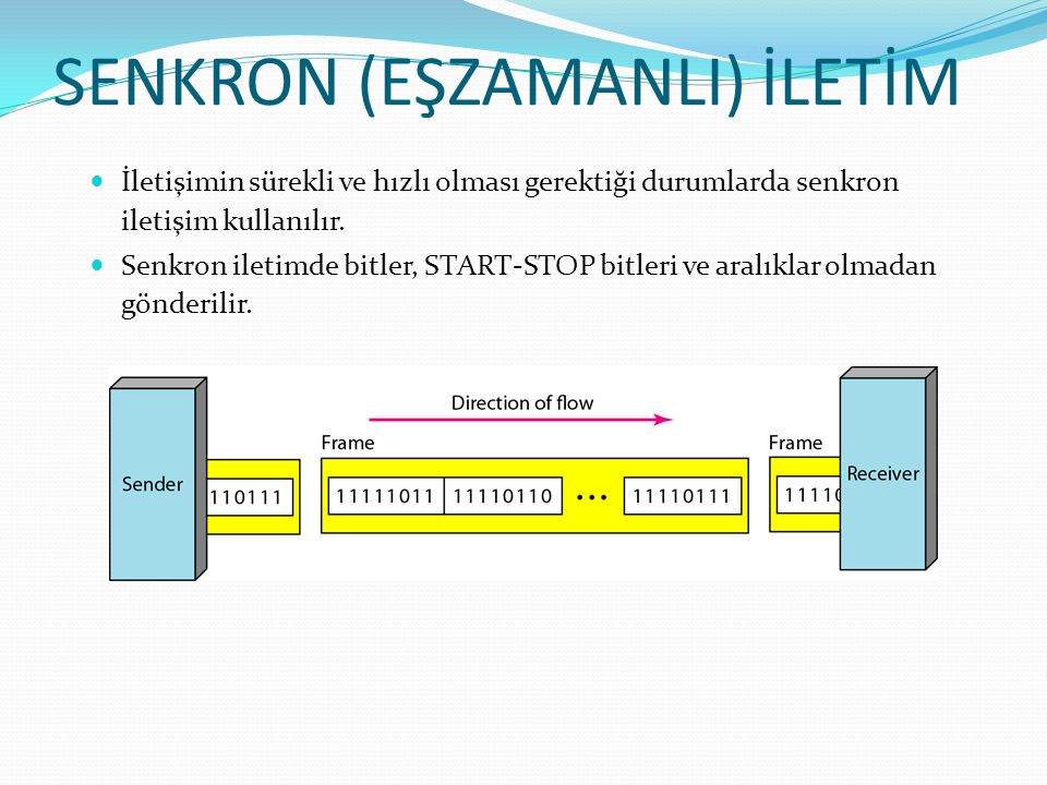 SENKRON (EŞZAMANLI) İLETİM İletişimin sürekli ve hızlı olması gerektiği durumlarda senkron iletişim kullanılır.