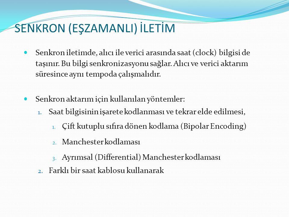SENKRON (EŞZAMANLI) İLETİM Senkron iletimde, alıcı ile verici arasında saat (clock) bilgisi de taşınır.