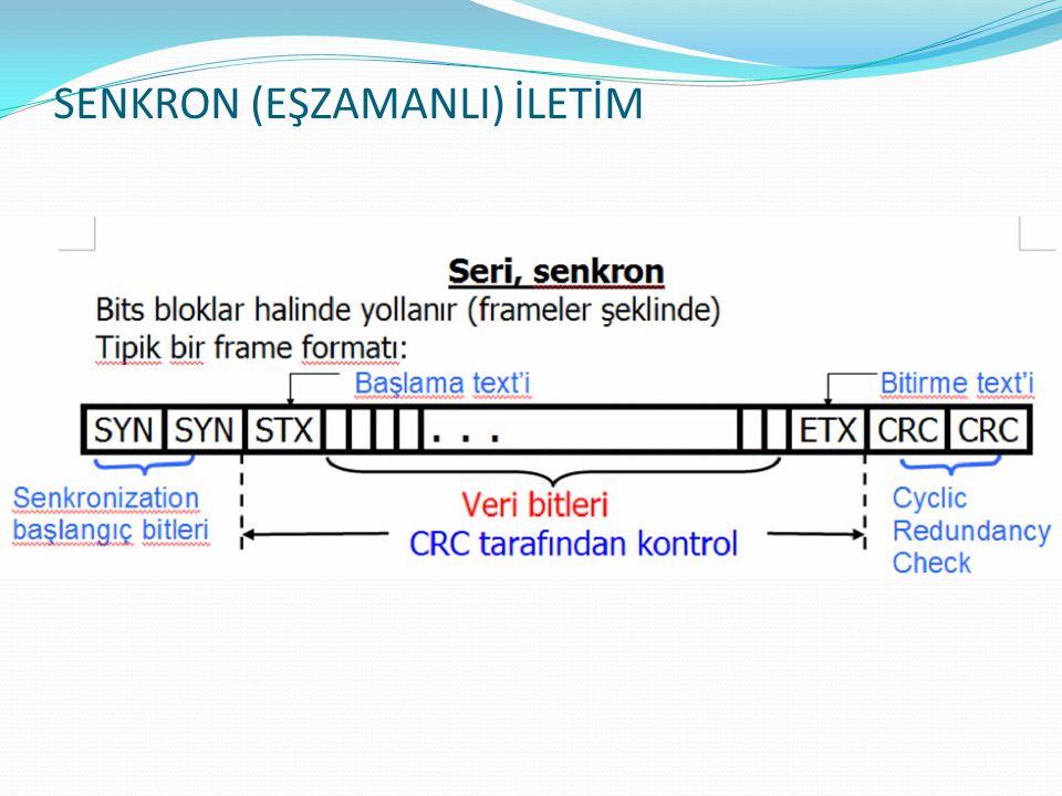 SENKRON (EŞZAMANLI) İLETİM