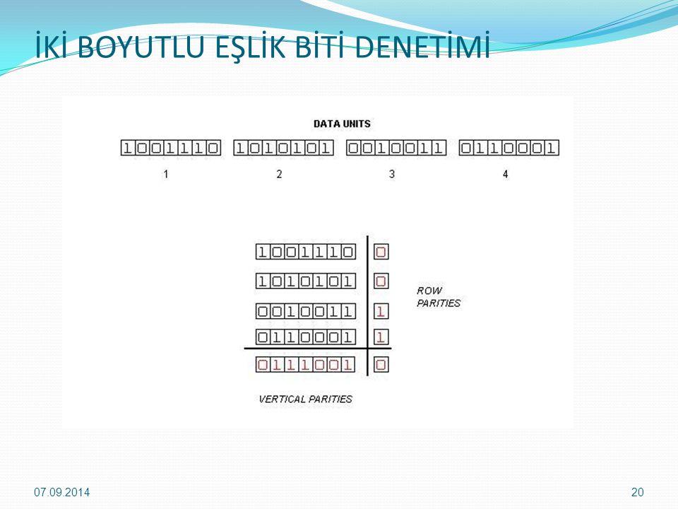 İKİ BOYUTLU EŞLİK BİTİ DENETİMİ 07.09.201420