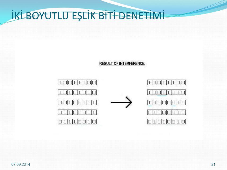İKİ BOYUTLU EŞLİK BİTİ DENETİMİ 07.09.201421