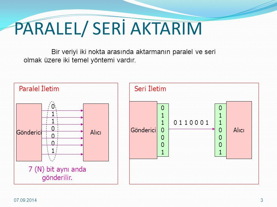 PARALEL/ SERİ AKTARIM 07.09.20143 Bir veriyi iki nokta arasında aktarmanın paralel ve seri olmak üzere iki temel yöntemi vardır.