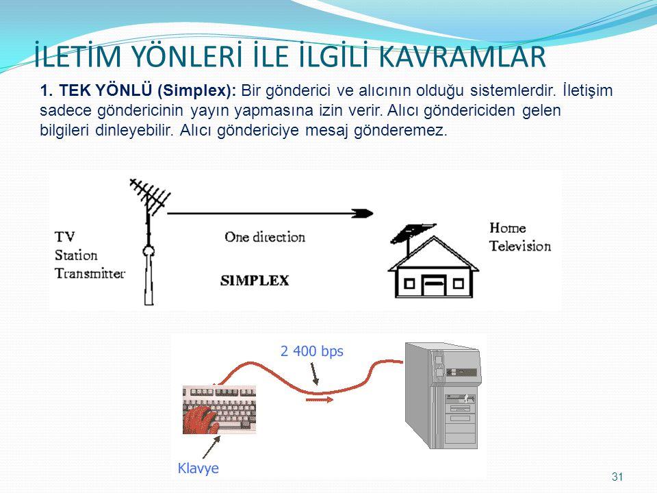 İLETİM YÖNLERİ İLE İLGİLİ KAVRAMLAR 31 1.