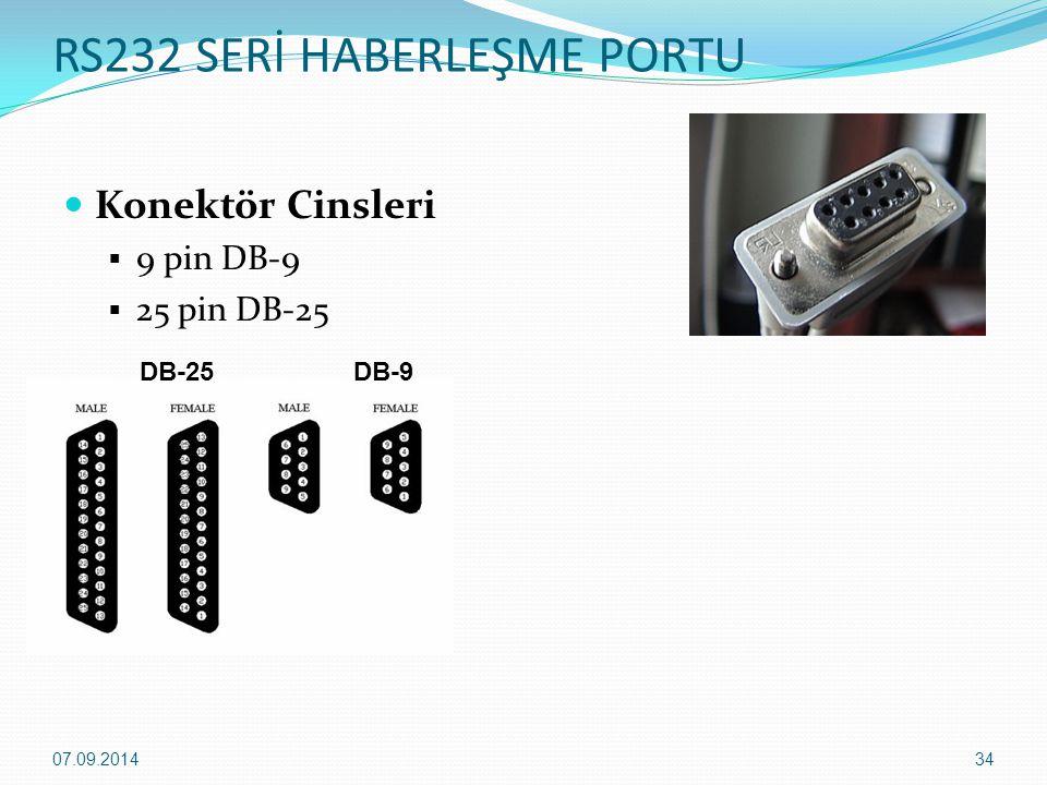 RS232 SERİ HABERLEŞME PORTU 07.09.201434 Konektör Cinsleri  9 pin DB-9  25 pin DB-25 DB-25 DB-9