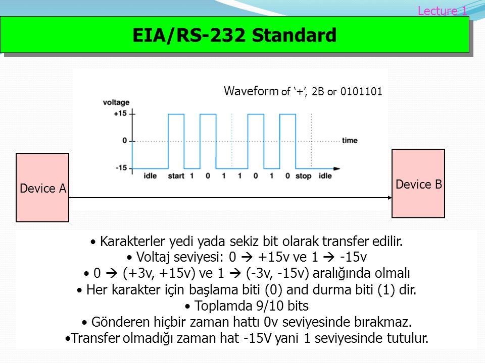 Lecture 1 EIA/RS-232 Standard Device A Device B Karakterler yedi yada sekiz bit olarak transfer edilir.