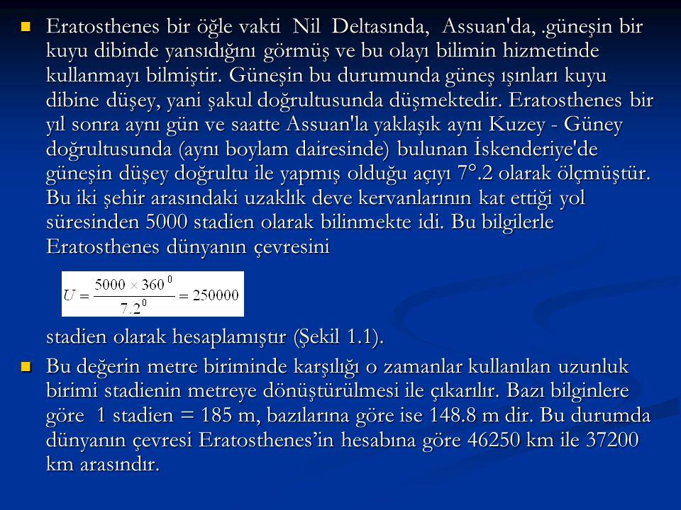 Eratosthenes bir öğle vakti Nil Deltasında, Assuan'da,.güneşin bir kuyu dibinde yansıdığını görmüş ve bu olayı bilimin hizmetinde kullanmayı bilmiştir