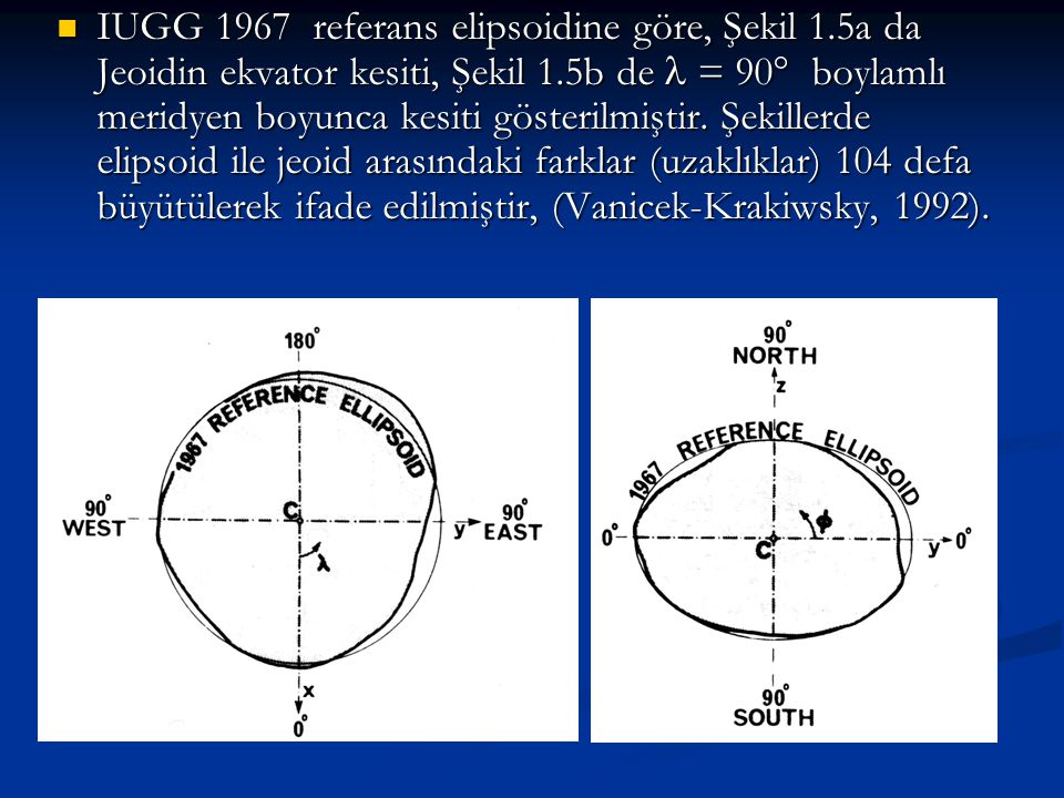 IUGG 1967 referans elipsoidine göre, Şekil 1.5a da Jeoidin ekvator kesiti, Şekil 1.5b de = 90  boylamlı meridyen boyunca kesiti gösterilmiştir. Şekil