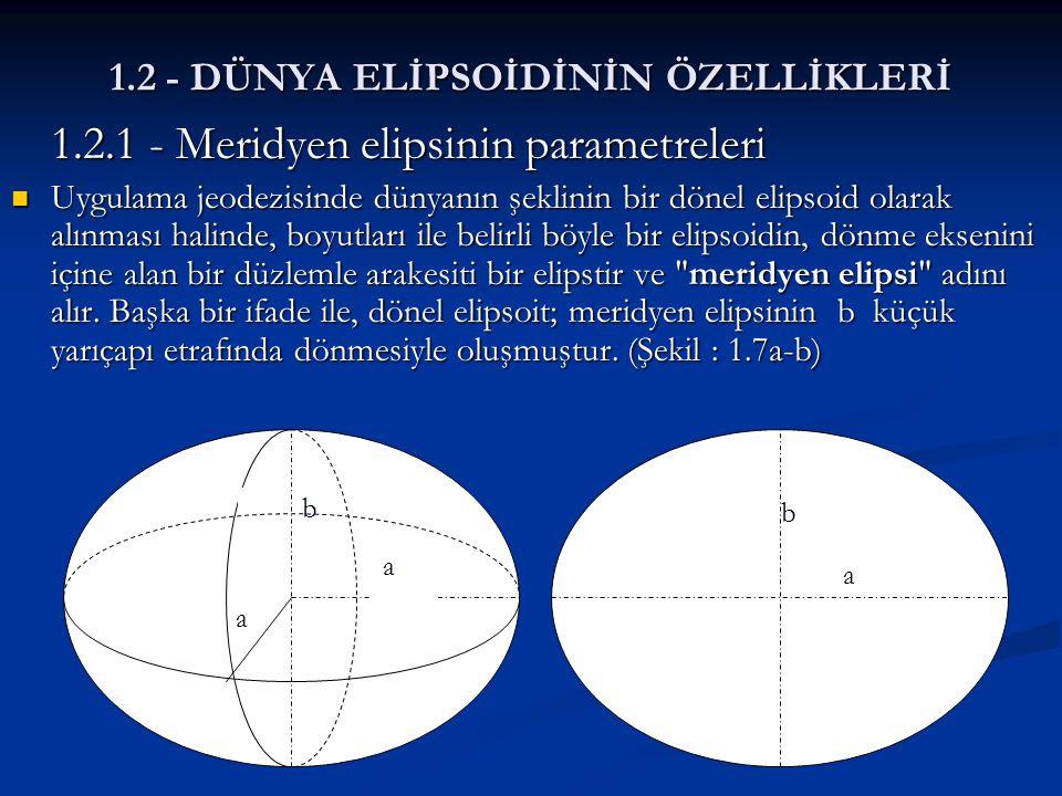 1.2 - DÜNYA ELİPSOİDİNİN ÖZELLİKLERİ 1.2.1 - Meridyen elipsinin parametreleri Uygulama jeodezisinde dünyanın şeklinin bir dönel elipsoid olarak alınma