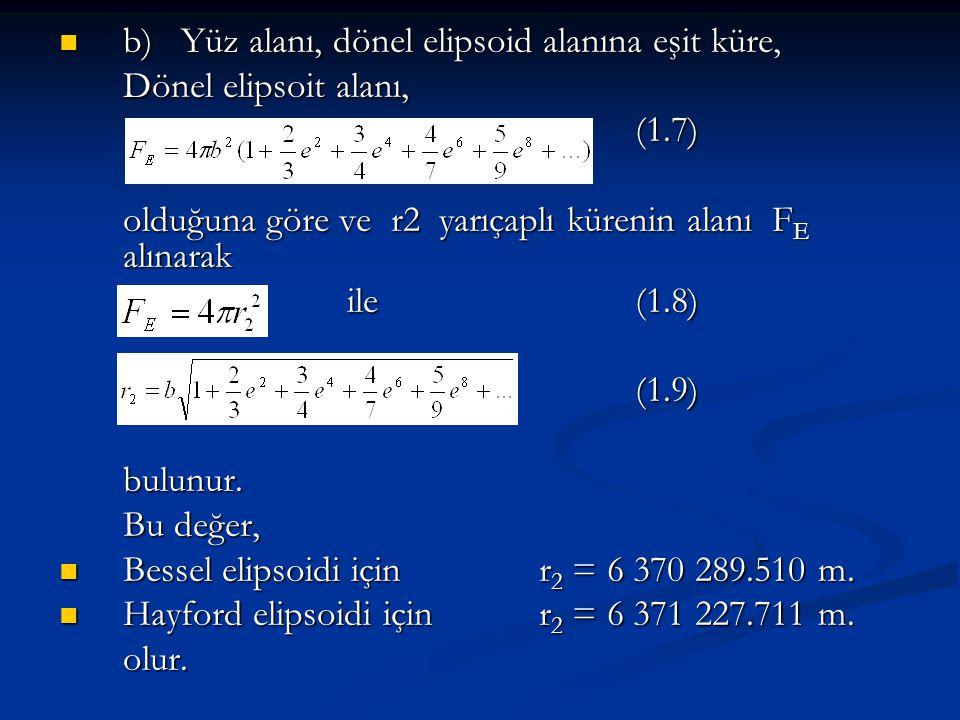 b) Yüz alanı, dönel elipsoid alanına eşit küre, b) Yüz alanı, dönel elipsoid alanına eşit küre, Dönel elipsoit alanı, (1.7) olduğuna göre ve r2 yarıça