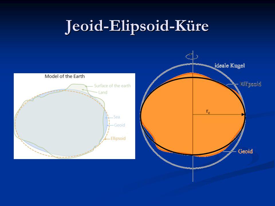 Jeoid-Elipsoid-Küre