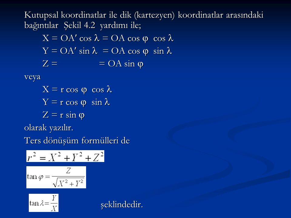 Kutupsal koordinatlar ile dik (kartezyen) koordinatlar arasındaki bağıntılar Şekil 4.2 yardımı ile; X = OA cos = OA cos  cos X = OA cos = OA cos  cos Y = OA sin = OA cos  sin Y = OA sin = OA cos  sin Z = = OA sin  veya X = r cos  cos X = r cos  cos Y = r cos  sin Y = r cos  sin Z = r sin  olarak yazılır.
