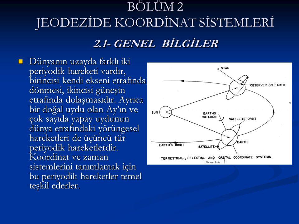 BÖLÜM 2 JEODEZİDE KOORDİNAT SİSTEMLERİ 2.1- GENEL BİLGİLER Dünyanın uzayda farklı iki periyodik hareketi vardır, birincisi kendi ekseni etrafında dönmesi, ikincisi güneşin etrafında dolaşmasıdır.