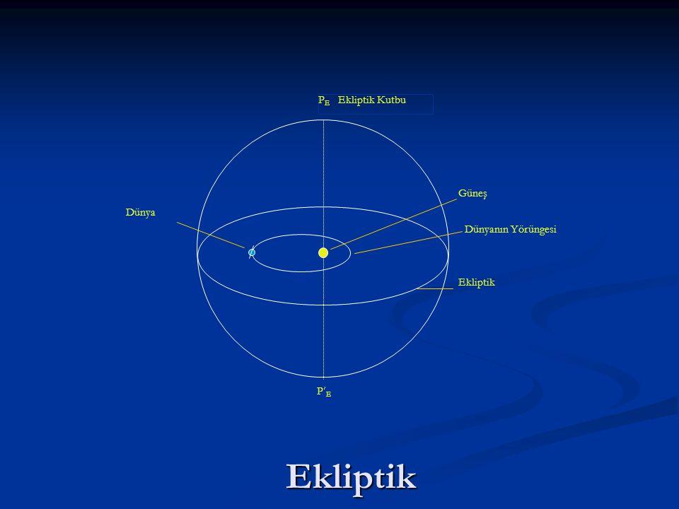 Ekliptik P E Ekliptik Kutbu Güneş Dünyanın Yörüngesi Ekliptik Dünya PEPE