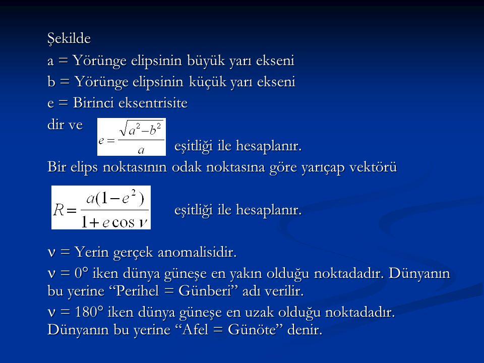 Şekilde a = Yörünge elipsinin büyük yarı ekseni b = Yörünge elipsinin küçük yarı ekseni e = Birinci eksentrisite dir ve eşitliği ile hesaplanır. Bir e
