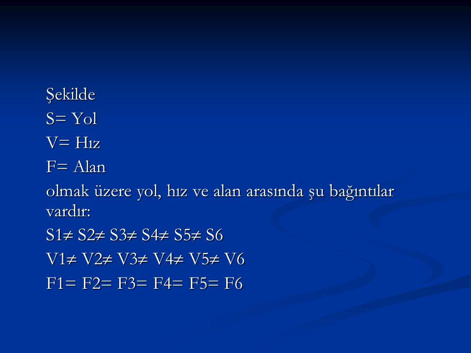 Şekilde S= Yol V= Hız F= Alan olmak üzere yol, hız ve alan arasında şu bağıntılar vardır: S1  S2  S3  S4  S5  S6 V1  V2  V3  V4  V5  V6 F1= F2= F3= F4= F5= F6