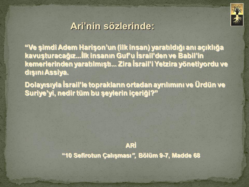 """Ari'nin sözlerinde: """"Ve şimdi Adem Harişon'un (ilk insan) yaratıldığı anı açıklığa kavuşturacağız...İlk insanın Guf'u İsrail'den ve Babil'in kemerleri"""