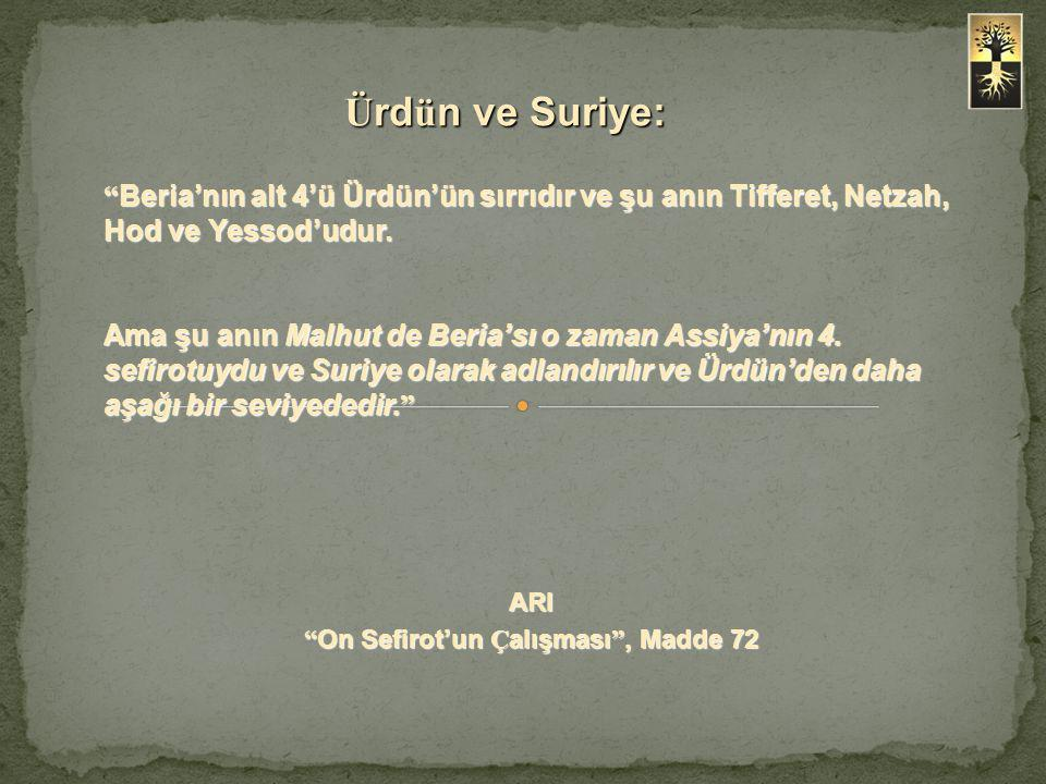 """"""" Beria'nın alt 4'ü Ürdün'ün sırrıdır ve şu anın Tifferet, Netzah, Hod ve Yessod'udur. Ama şu anın Malhut de Beria'sı o zaman Assiya'nın 4. sefirotuyd"""