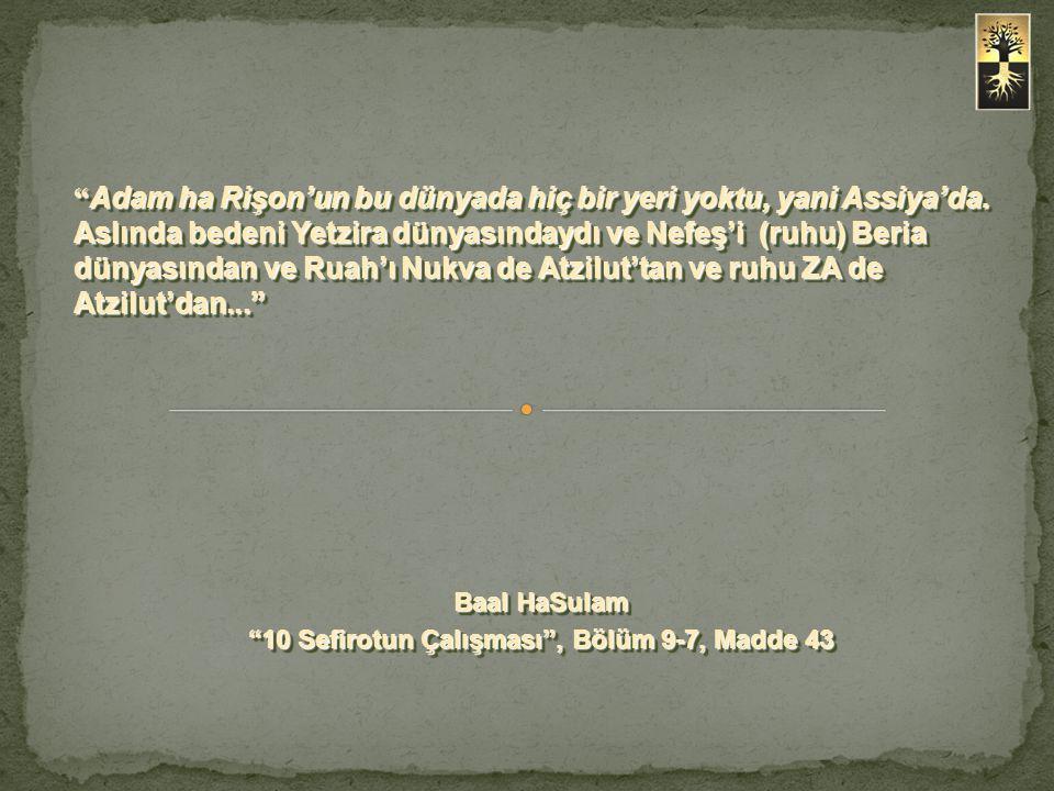 """"""" Adam ha Rişon'un bu dünyada hiç bir yeri yoktu, yani Assiya'da. Aslında bedeni Yetzira dünyasındaydı ve Nefeş'i (ruhu) Beria dünyasından ve Ruah'ı N"""