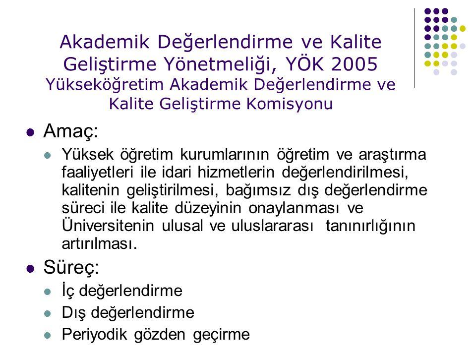 Akademik Değerlendirme ve Kalite Geliştirme Yönetmeliği, YÖK 2005 Yükseköğretim Akademik Değerlendirme ve Kalite Geliştirme Komisyonu Amaç: Yüksek öğr