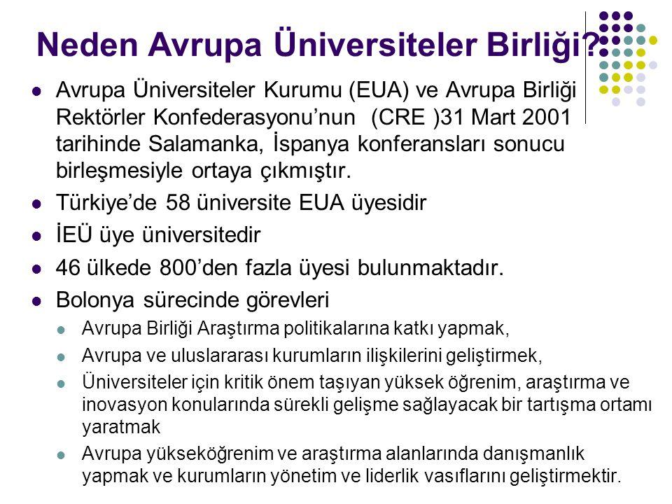 Neden Avrupa Üniversiteler Birliği? Avrupa Üniversiteler Kurumu (EUA) ve Avrupa Birliği Rektörler Konfederasyonu'nun (CRE )31 Mart 2001 tarihinde Sala