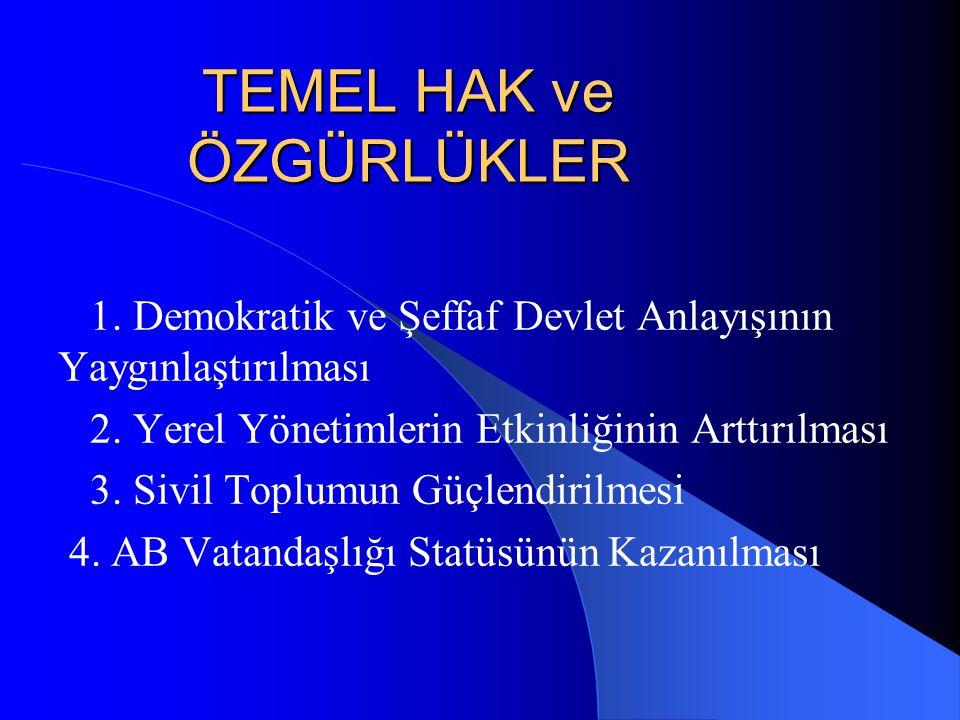 TEMEL HAK ve ÖZGÜRLÜKLER 1. Demokratik ve Şeffaf Devlet Anlayışının Yaygınlaştırılması 2. Yerel Yönetimlerin Etkinliğinin Arttırılması 3. Sivil Toplum