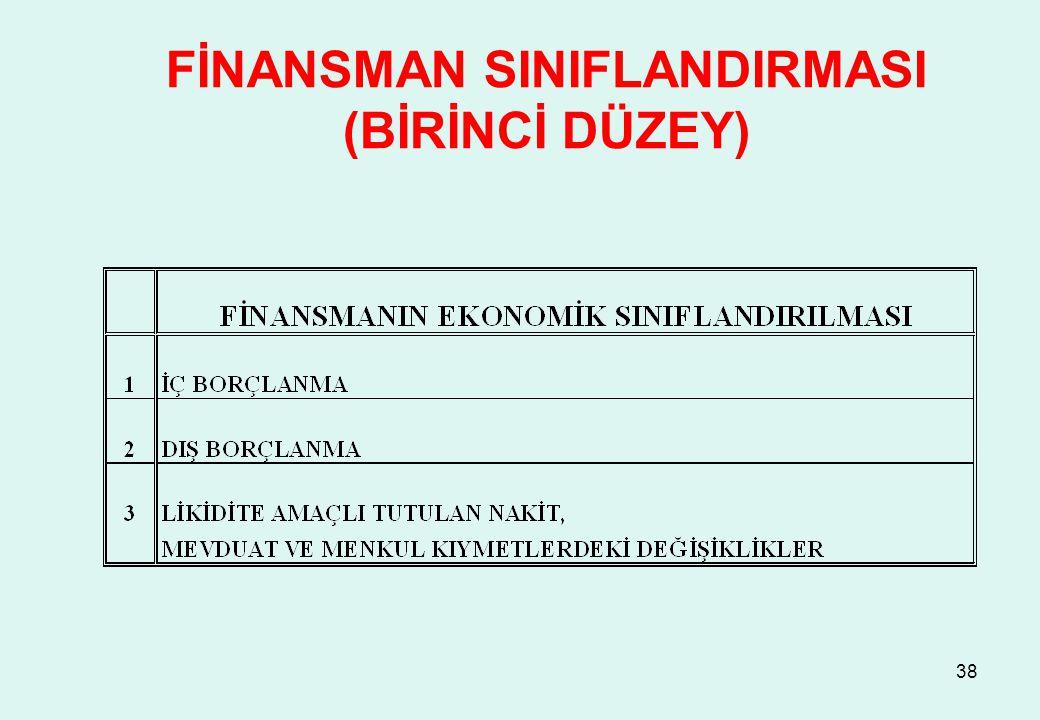 38 FİNANSMAN SINIFLANDIRMASI (BİRİNCİ DÜZEY)
