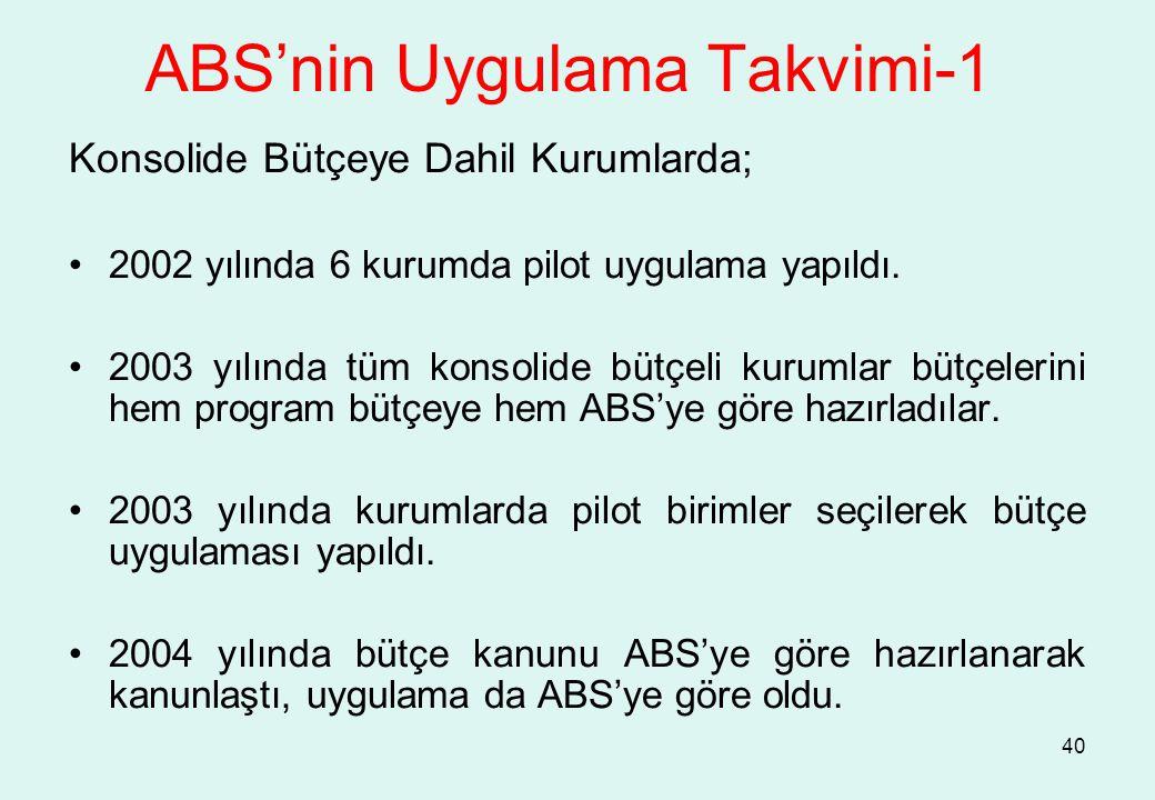 40 ABS'nin Uygulama Takvimi-1 Konsolide Bütçeye Dahil Kurumlarda; 2002 yılında 6 kurumda pilot uygulama yapıldı. 2003 yılında tüm konsolide bütçeli ku