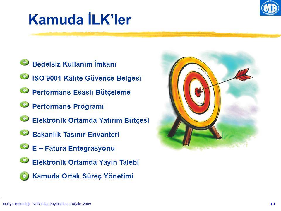 Maliye Bakanlığı- SGB-Bilgi Paylaştıkça Çoğalır-200913 Kamuda İLK'ler Performans Esaslı Bütçeleme Performans Programı Elektronik Ortamda Yatırım Bütçe