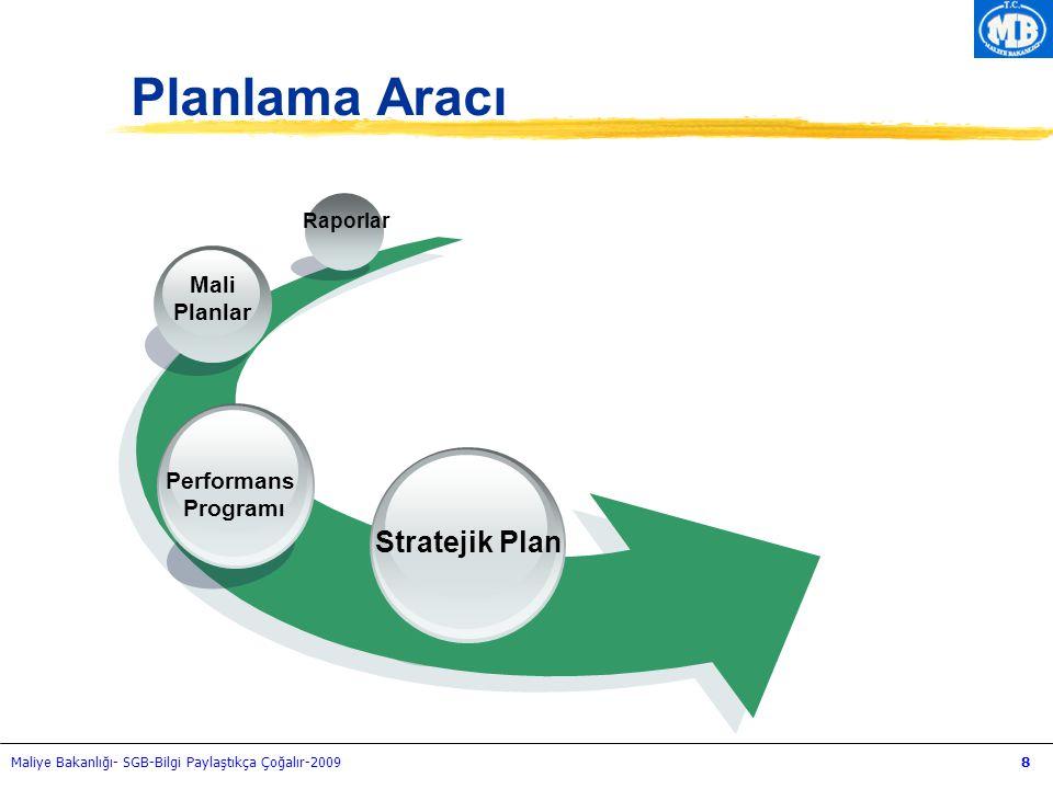 Maliye Bakanlığı- SGB-Bilgi Paylaştıkça Çoğalır-20098 Planlama Aracı Stratejik Plan Performans Programı Mali Planlar Raporlar