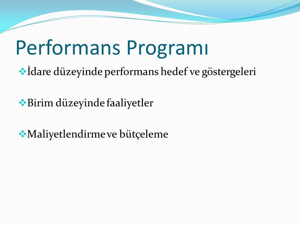 Performans Programı  İdare düzeyinde performans hedef ve göstergeleri  Birim düzeyinde faaliyetler  Maliyetlendirme ve bütçeleme