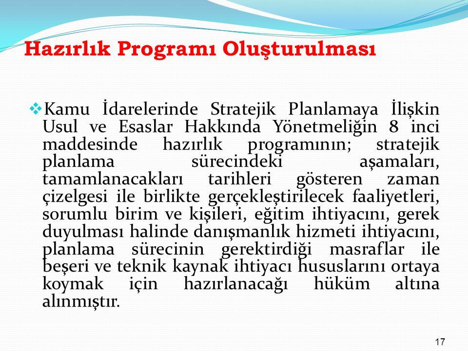 Hazırlık Programı Oluşturulması  Kamu İdarelerinde Stratejik Planlamaya İlişkin Usul ve Esaslar Hakkında Yönetmeliğin 8 inci maddesinde hazırlık prog