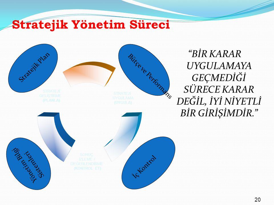 """Stratejik Yönetim Süreci STRATEJİ UYGULAMA (UYGULA) SONUÇ İZLEME / DEĞERLENDİRME (KONTROL ET) STRATEJİ GELİŞTİRME (PLANLA) """"BİR KARAR UYGULAMAYA GEÇME"""