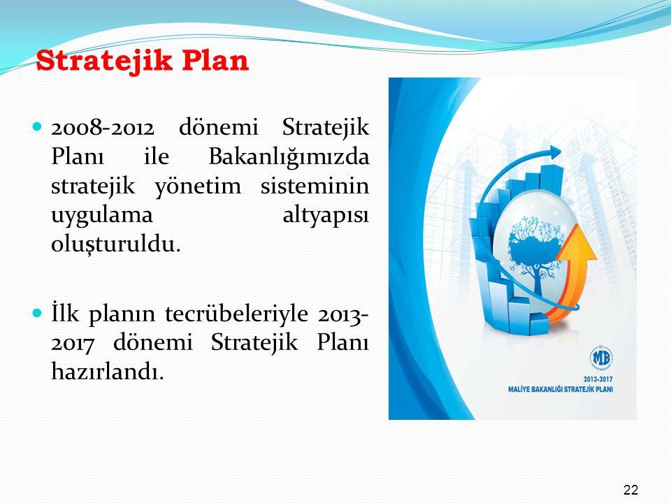 Stratejik Plan 2008-2012 dönemi Stratejik Planı ile Bakanlığımızda stratejik yönetim sisteminin uygulama altyapısı oluşturuldu. İlk planın tecrübeleri