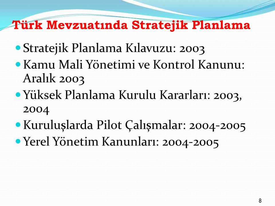 Türk Mevzuatında Stratejik Planlama Stratejik Planlama Kılavuzu: 2003 Kamu Mali Yönetimi ve Kontrol Kanunu: Aralık 2003 Yüksek Planlama Kurulu Kararla
