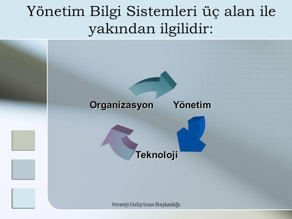 Strateji Geliştirme Başkanlığı Yönetim Bilgi Sistemleri üç alan ile yakından ilgilidir: Yönetim Teknoloji Organizasyon