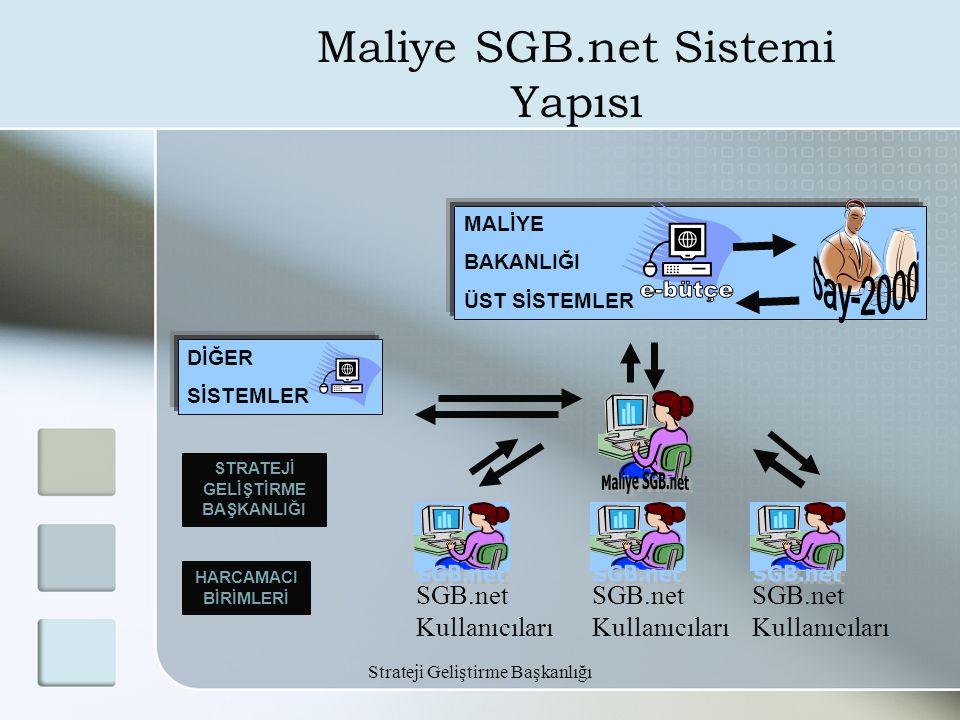Strateji Geliştirme Başkanlığı Maliye SGB.net Sistemi Yapısı MALİYE BAKANLIĞI ÜST SİSTEMLER STRATEJİ GELİŞTİRME BAŞKANLIĞI HARCAMACI BİRİMLERİ SGB.net