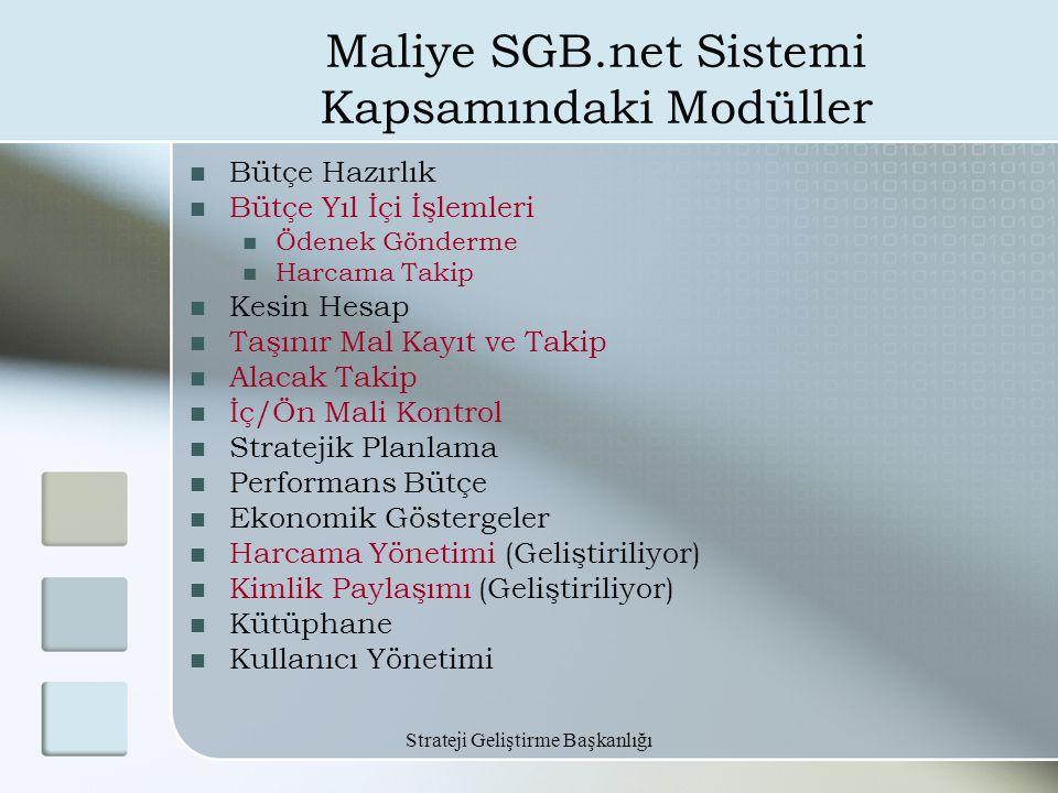 Strateji Geliştirme Başkanlığı Maliye SGB.net Sistemi Kapsamındaki Modüller Bütçe Hazırlık Bütçe Yıl İçi İşlemleri Ödenek Gönderme Harcama Takip Kesin