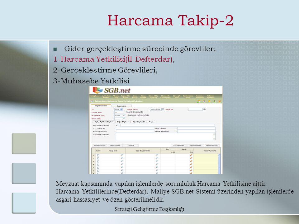 Strateji Geliştirme Başkanlığı Harcama Takip-2 Gider gerçekleştirme sürecinde görevliler; 1-Harcama Yetkilisi(İl-Defterdar), 2-Gerçekleştirme Görevlil