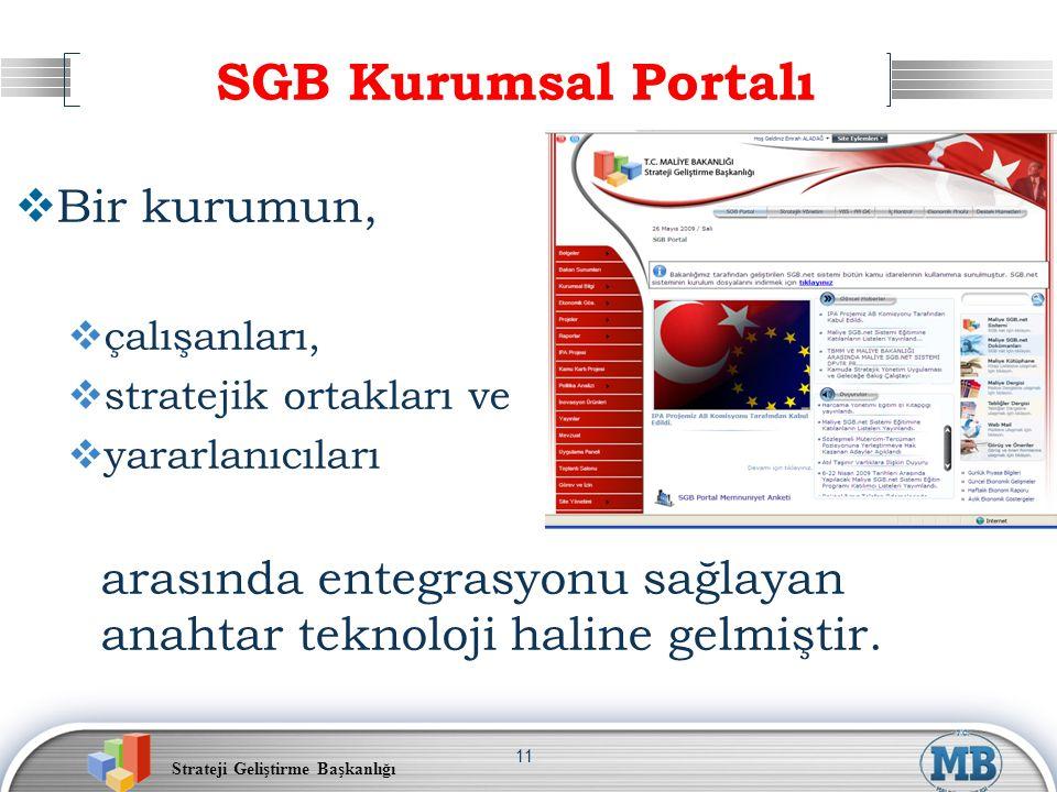 Strateji Geliştirme Başkanlığı 11 SGB Kurumsal Portalı  Bir kurumun,  çalışanları,  stratejik ortakları ve  yararlanıcıları arasında entegrasyonu sağlayan anahtar teknoloji haline gelmiştir.