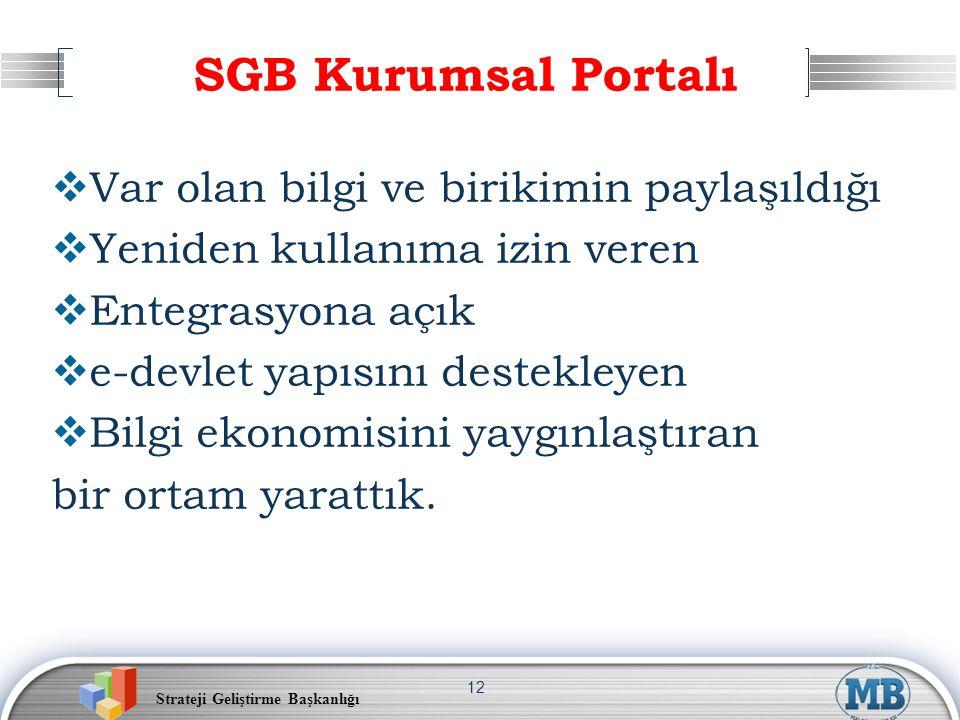 Strateji Geliştirme Başkanlığı 12 SGB Kurumsal Portalı  Var olan bilgi ve birikimin paylaşıldığı  Yeniden kullanıma izin veren  Entegrasyona açık  e-devlet yapısını destekleyen  Bilgi ekonomisini yaygınlaştıran bir ortam yarattık.