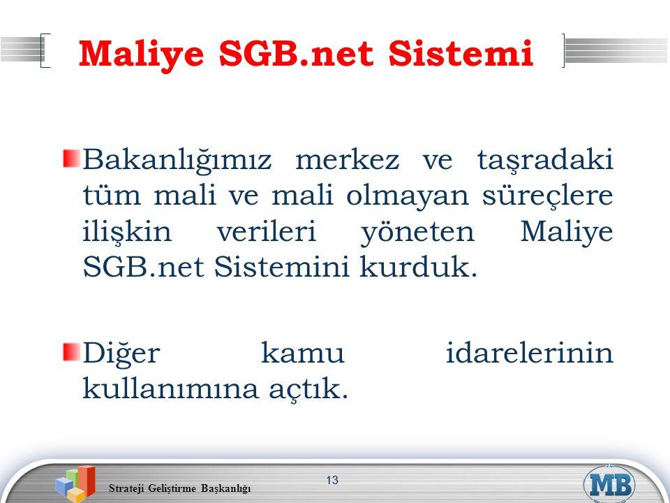 Strateji Geliştirme Başkanlığı 13 Maliye SGB.net Sistemi Bakanlığımız merkez ve taşradaki tüm mali ve mali olmayan süreçlere ilişkin verileri yöneten Maliye SGB.net Sistemini kurduk.