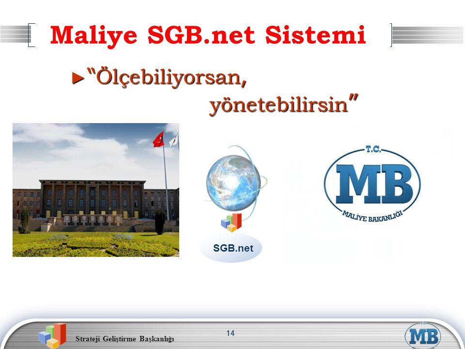 Strateji Geliştirme Başkanlığı 14 Maliye SGB.net Sistemi SGB.net ► Ölçebiliyorsan, yönetebilirsin