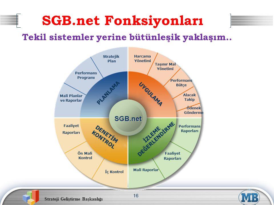 Strateji Geliştirme Başkanlığı 16 SGB.net PLANLAMA UYGULAMA DENETİM KONTROL İZLEME DEĞERLENDİRME Performans Bütçe Harcama Yönetimi Alacak Takip Ödenek Gönderme Taşınır Mal Yönetimi Faaliyet Raporları Ön Mali Kontrol İç Kontrol Performans Raporları Faaliyet Raporları Mali Raporlar Performans Programı Stratejik Plan Mali Planlar ve Raporlar Tekil sistemler yerine bütünleşik yaklaşım..