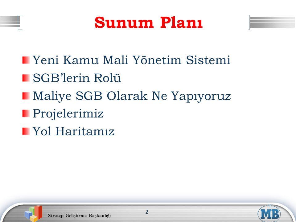 Strateji Geliştirme Başkanlığı 22 Sunum Planı Yeni Kamu Mali Yönetim Sistemi SGB'lerin Rolü Maliye SGB Olarak Ne Yapıyoruz Projelerimiz Yol Haritamız