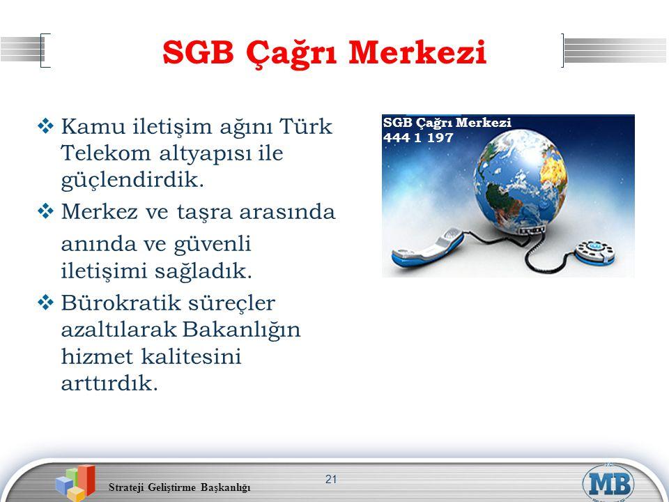 Strateji Geliştirme Başkanlığı 21 SGB Çağrı Merkezi 444 1 197   Kamu iletişim ağını Türk Telekom altyapısı ile güçlendirdik.