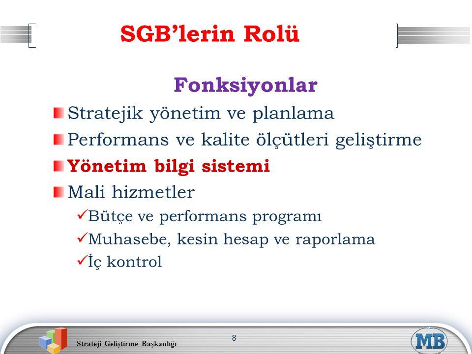Strateji Geliştirme Başkanlığı 88 SGB'lerin Rolü Fonksiyonlar Stratejik yönetim ve planlama Performans ve kalite ölçütleri geliştirme Yönetim bilgi sistemi Mali hizmetler Bütçe ve performans programı Muhasebe, kesin hesap ve raporlama İç kontrol